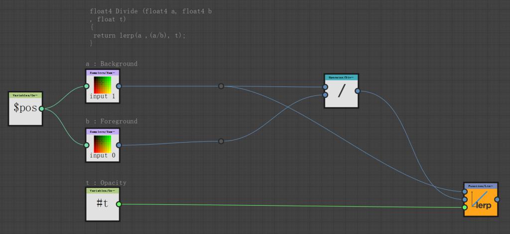 float4 b  $pos  float4 Divide (float4 a,  float t)  return lerp (a , (a/ b),  a : Background  input 1  b : Foreground  input 0  t : Opacity