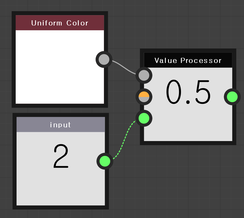 Uniform Color  Value Processor