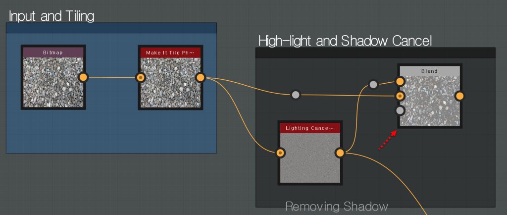 Input and Tiling  Bitmap  High  Make It Tile  -light and Shadow Cancel  Lighting Cance•••  Removing Shadow