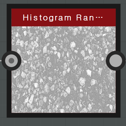 Histogram Ran•••