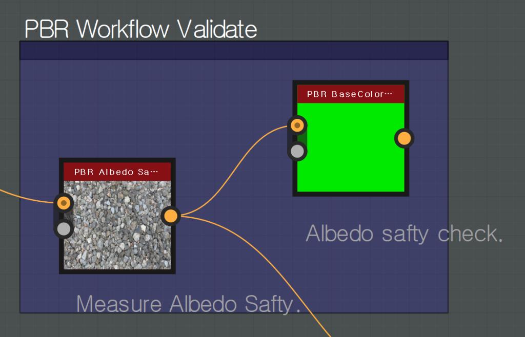 PBR Workflow Validate  PBR Albedo Sa•••  PBR Basecolor••  O  Albedo safty check.  Measure Albedo Safty.
