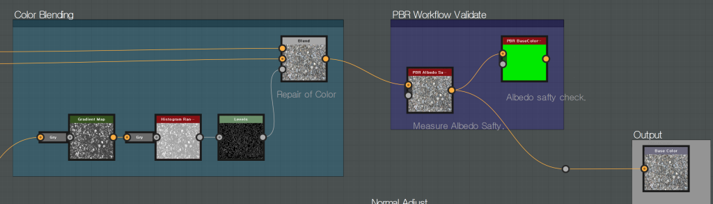 Color Blending  Gradient Map  PBR Workflow Validate _  PBR Albedo Sa---  Repair of Color  PBR Basecolor---  Albedo safty check.  Histogram Ran ---  Measure Albedo Safty.  Output  Base Color