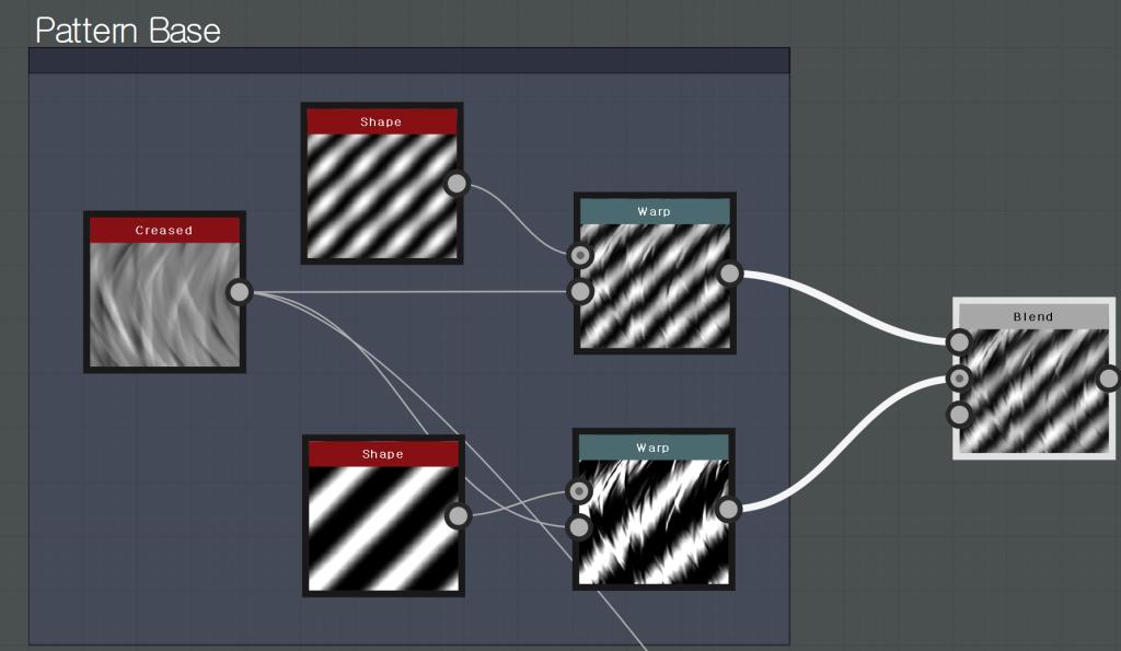 Pattern Base  Shape  Creased  Warp