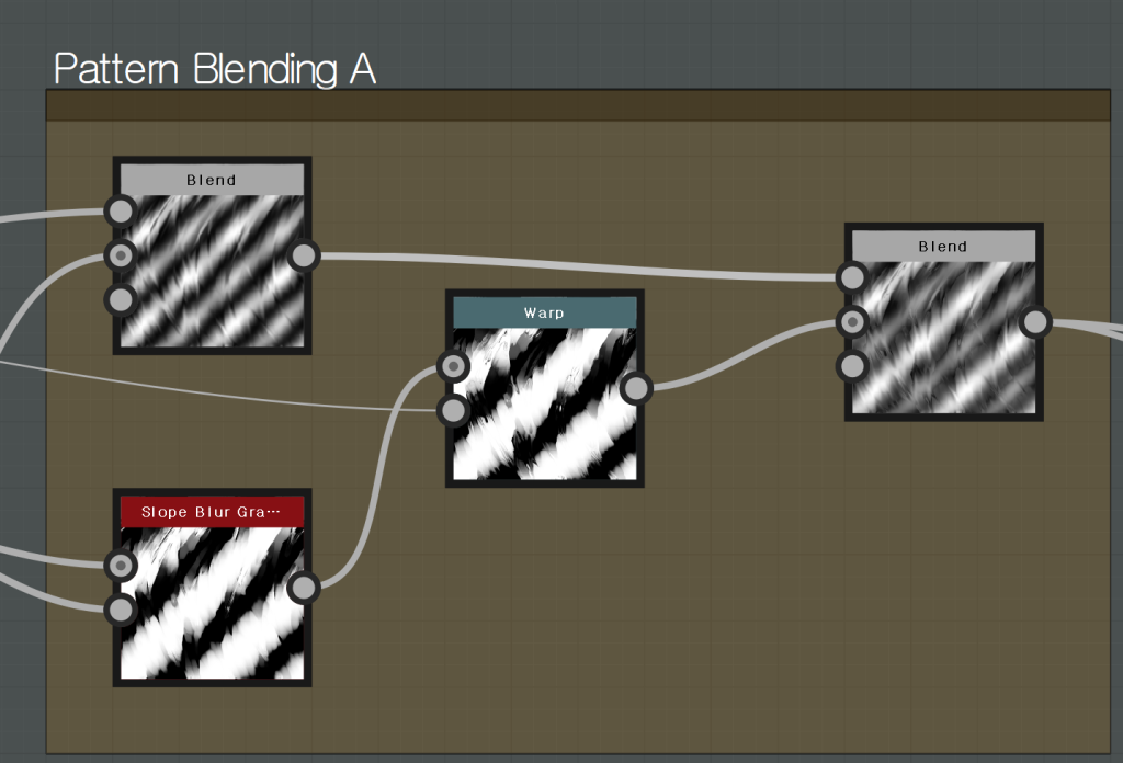 Pattern Blending A  Warp  SI ope B lur Gra•••