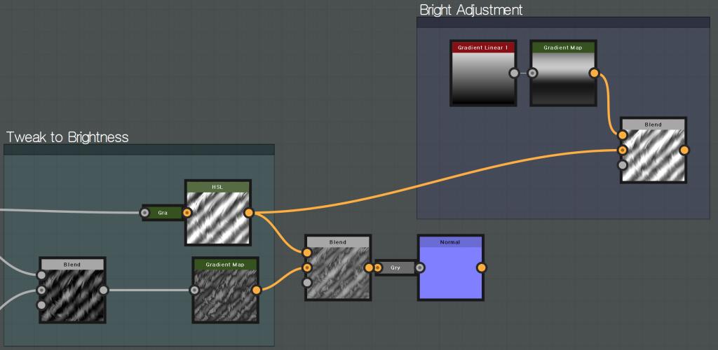 Gradient Map  Tweak to Brightness  Gradient Map  Bright Adjustrr-ent  Gradient Linear 1  Normal