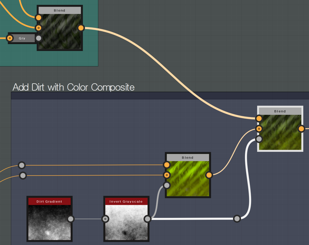 Add Dirt with Color Composite  Dirt Gradient  Invert Grayscale