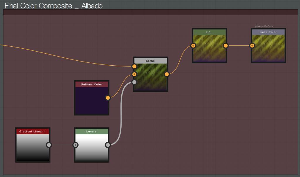 final Color Composite _ Albedo  (base Color)  Base Color  Uniform Color  Gradient Linear 1